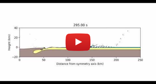 Publicación de Youtube por Brandon Johnson: Simulation of tsunami produced by Chicxulub impact