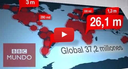 Publicación de Youtube por BBC News Mundo: Lucha contra el sida  ¿cómo se propagó el virus del VIH? - BBC Mundo