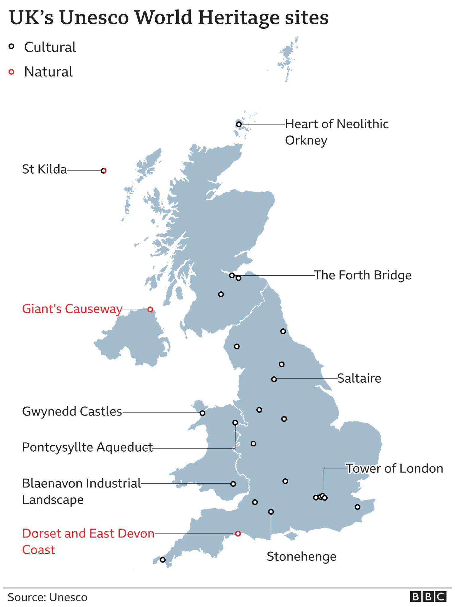 The UK's Unesco World Heritage Sites