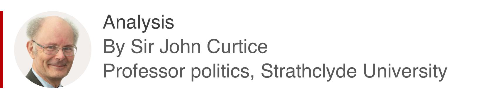 Analysis box by Sir John Curtice, professor politics, Strathclyde University