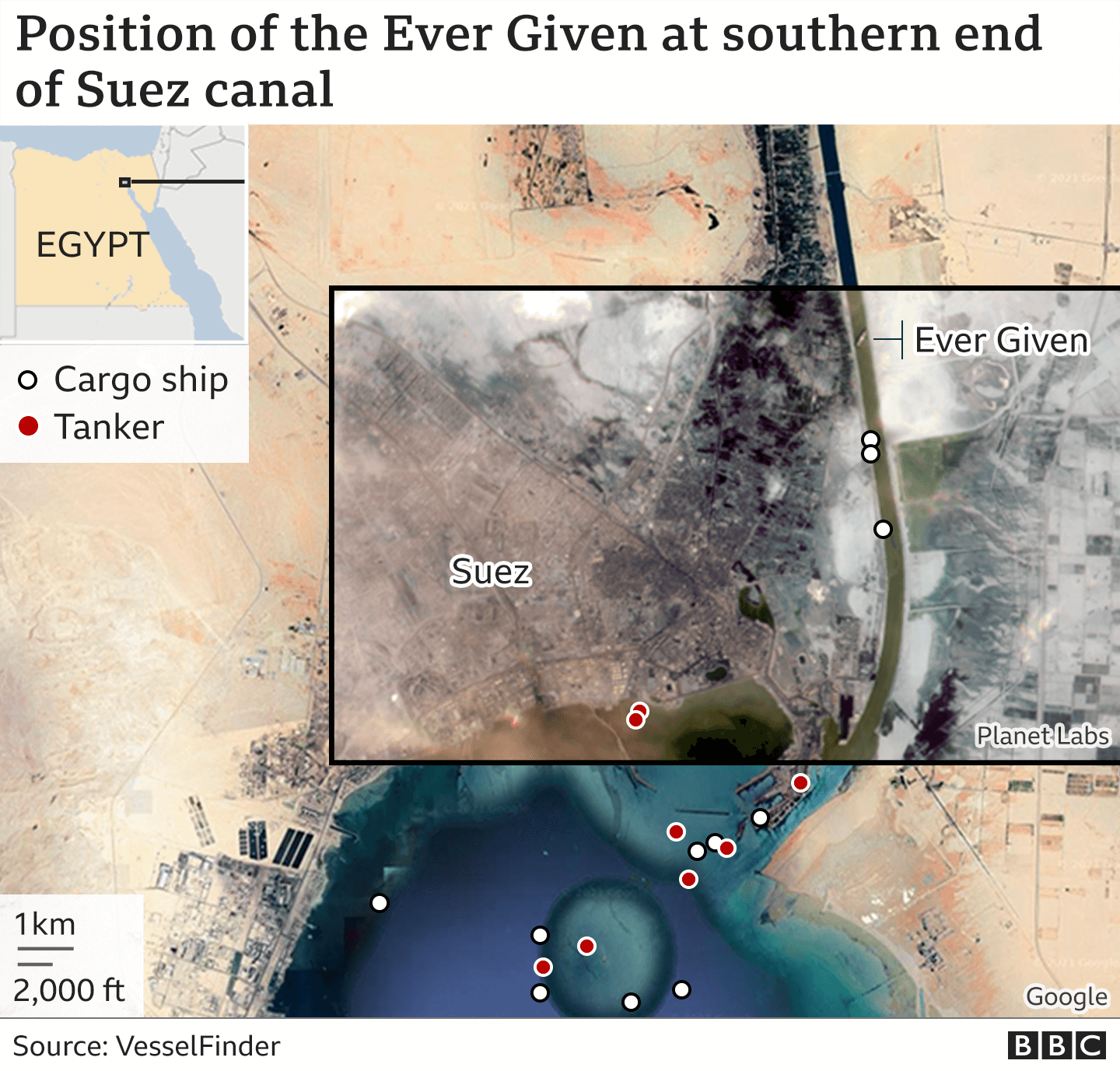 Graphic of the Suez Canal