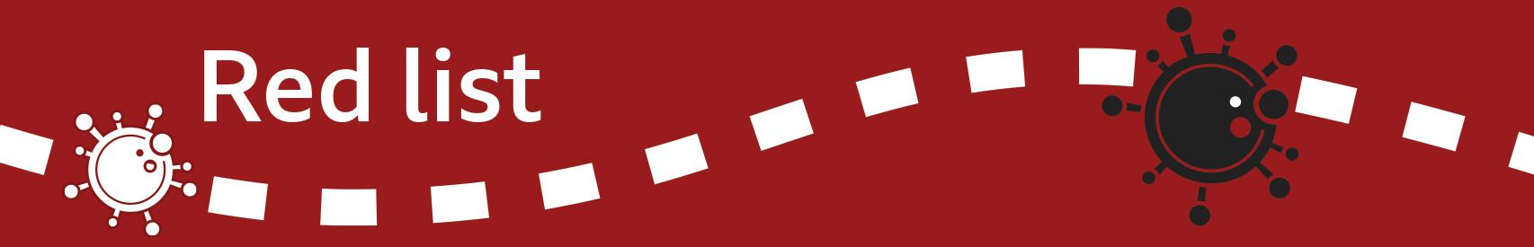 Banner de lista roja