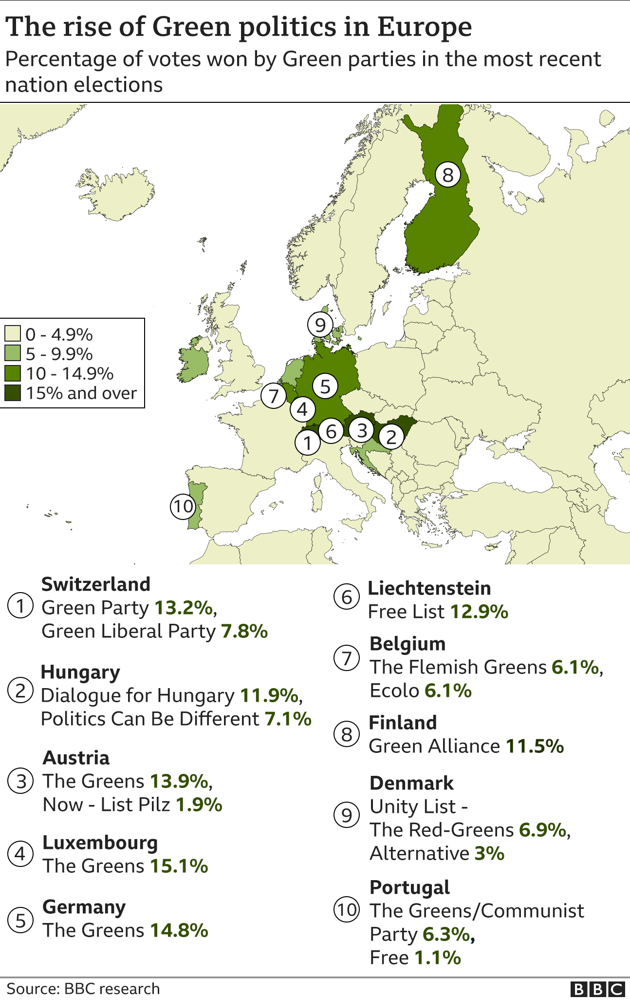 A map showing the percentage of votes for green parties in recent European elections
