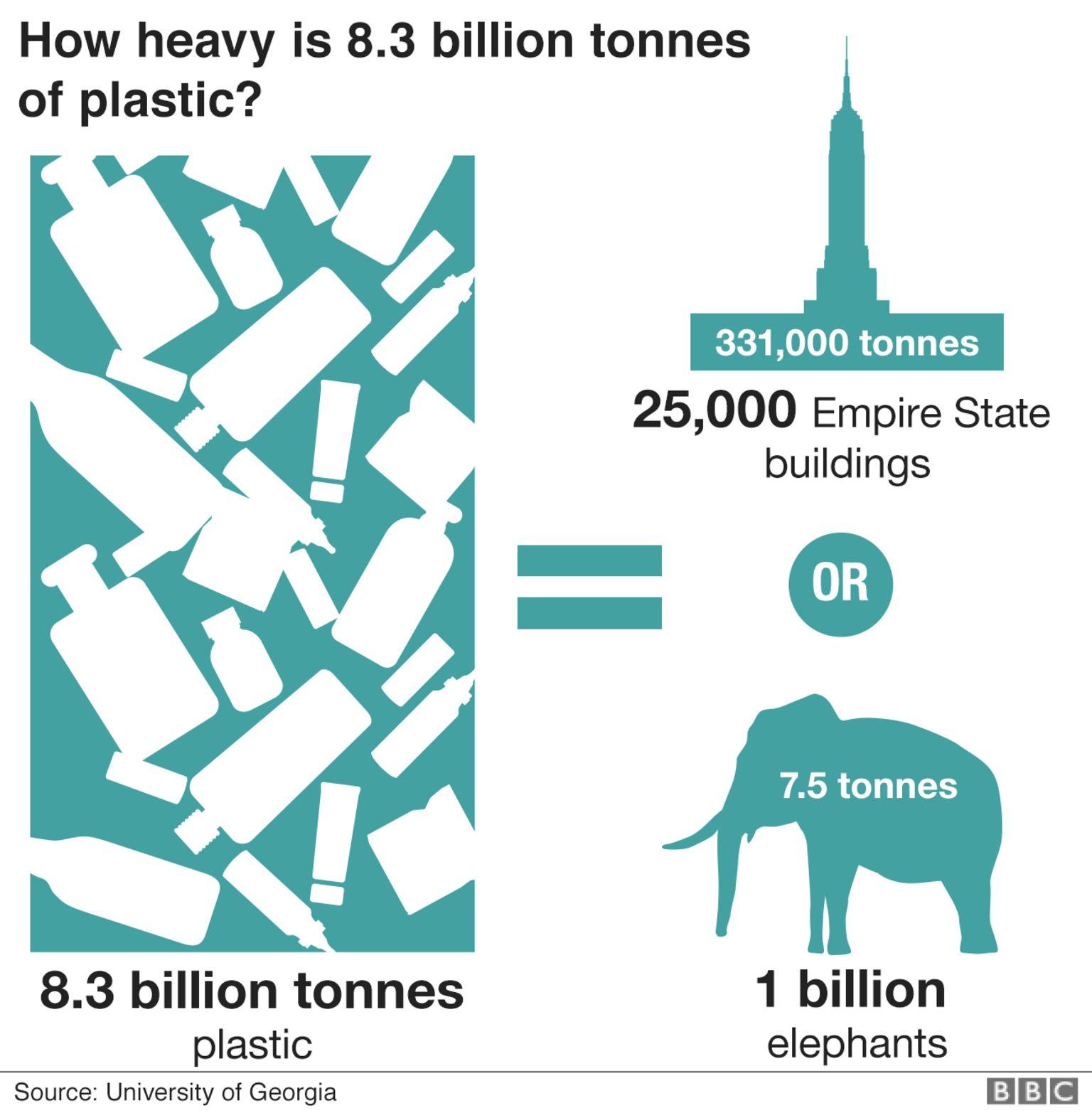 Graphic comparison