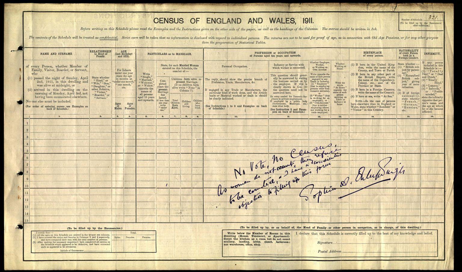 Princess Sophia Duleep Singh's census form