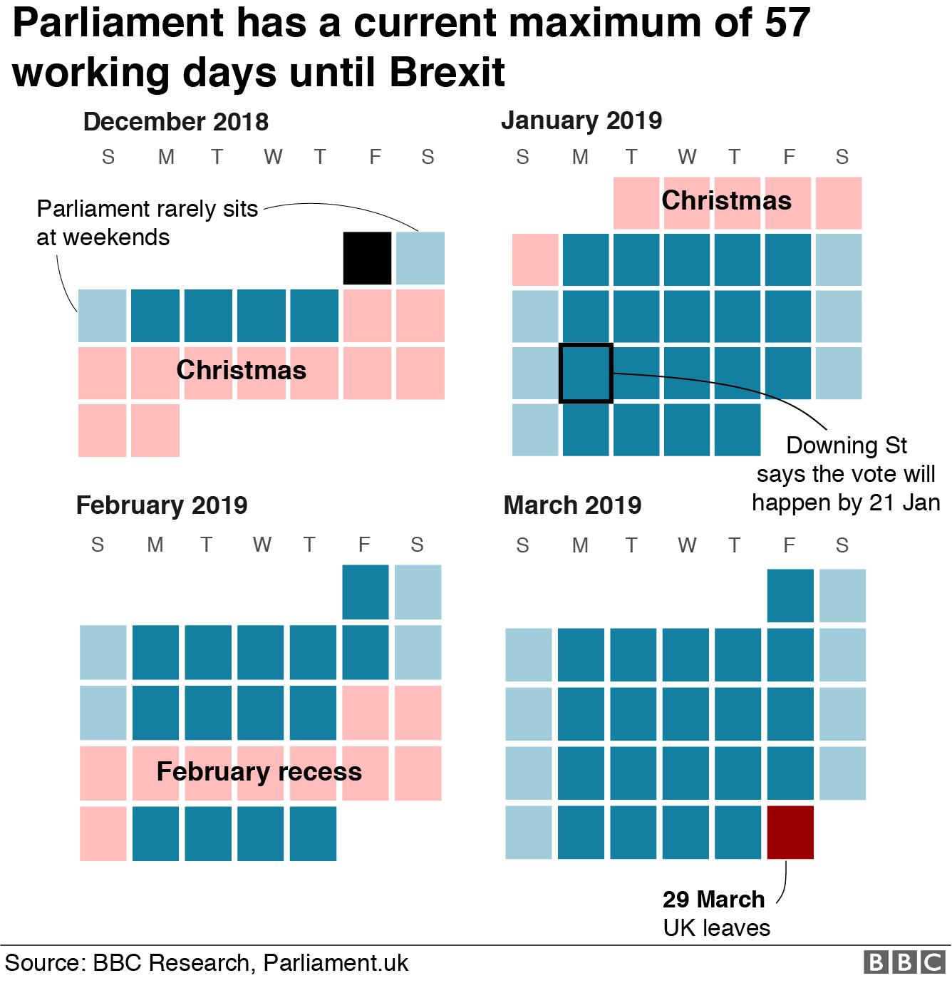 calendar showing how many days we have left until brexit