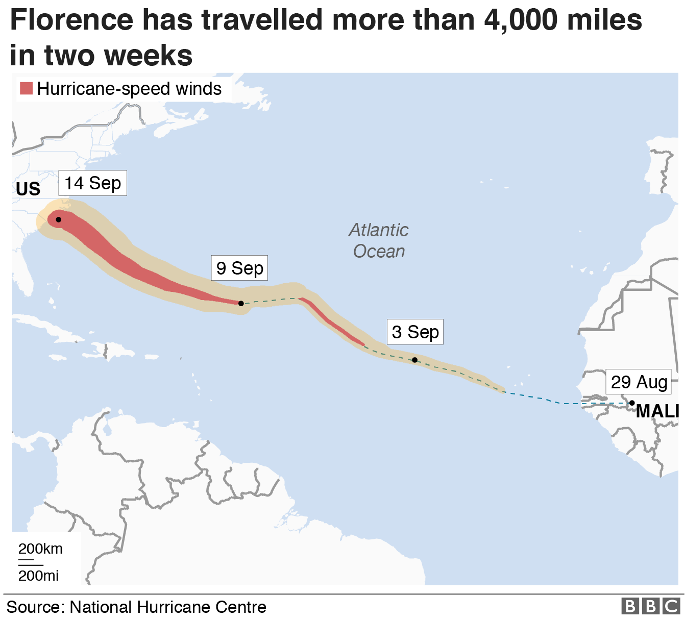 Map showing Florence's path across the Atlantic since August