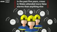 Firefighters graphic