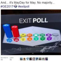 Election Tweet