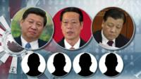 Graphic showing Chinese leaders