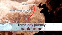 Changsheng's 2007 journey home