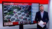 ТВ-новости