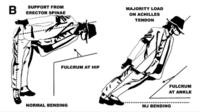 Michael Jackson's antigravity tilt