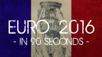 Euro 2016 in 90 seconds