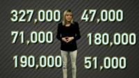 Ellie Price with migration statistics