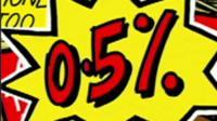 graphic says 0.5%