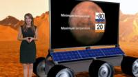 Weather on Mars rover