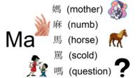 Clip art and text showing five different Cantonese words