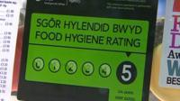 Food hygiene rating sign