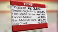 Train fare rises in the eastern region