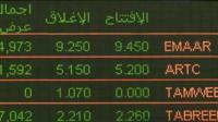 markets board