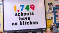 School meals graphic
