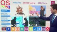 Ros Atkins at OS big board