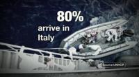 Migration in EU