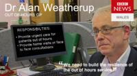Dr Alan Weatherup
