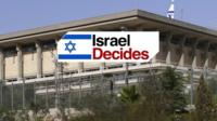 The Knesset with graphic saying 'Israel Decides'