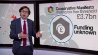 Robert Peston in front of a graphic to illustrate Conservative manifesto