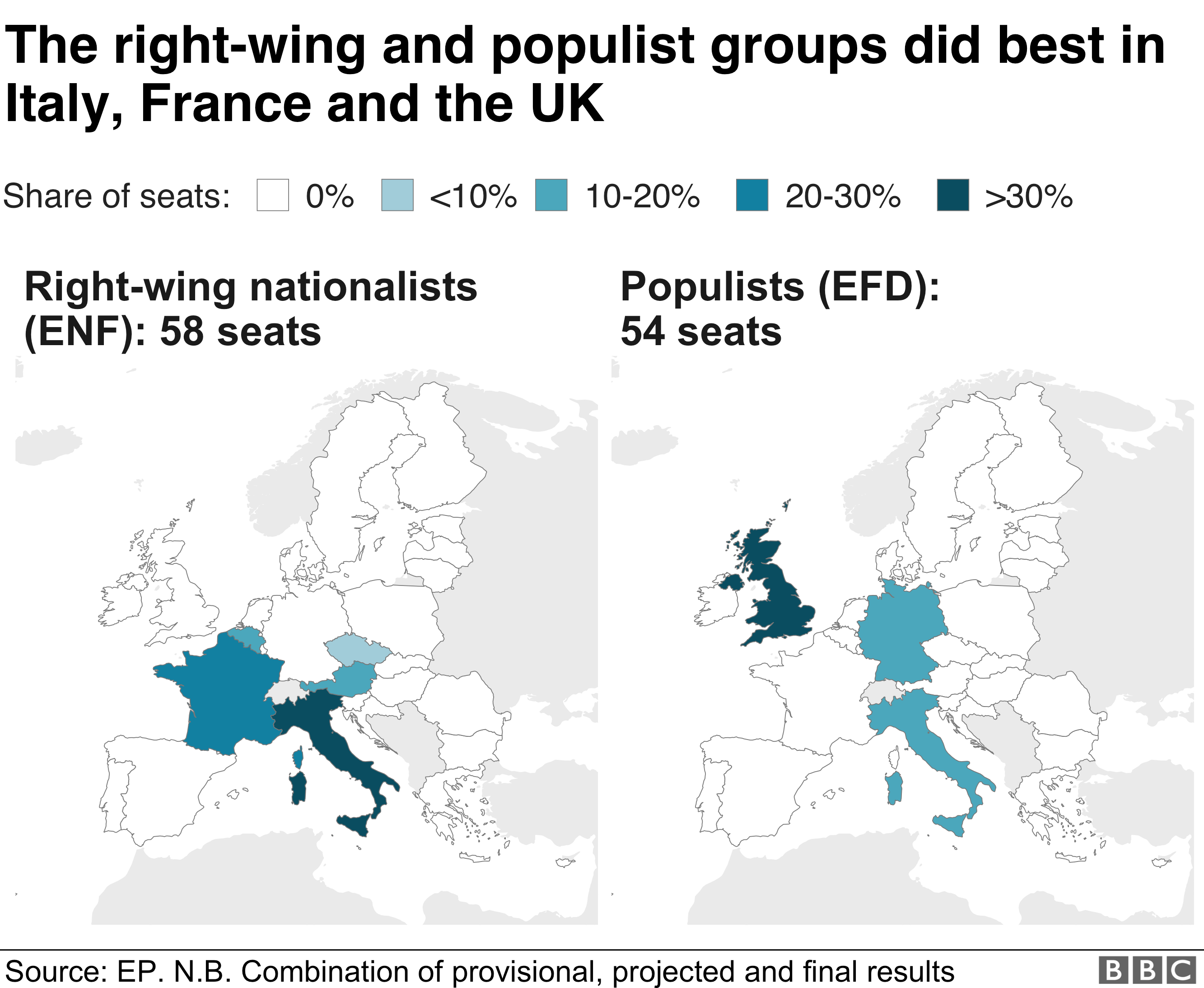 Right-wing groups do well in Italy, France and Germany