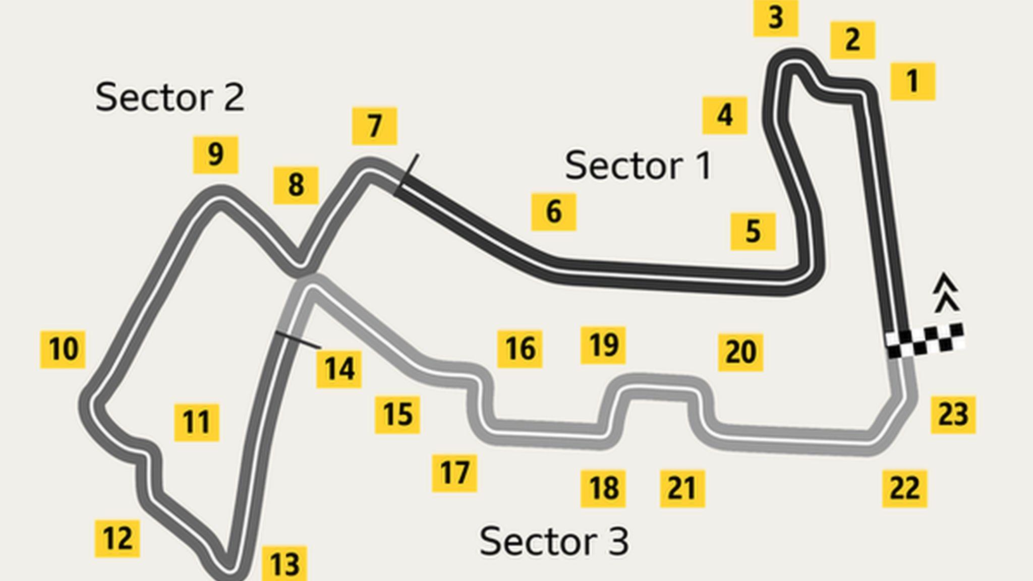 Italian GP crash: Final practice delayed by Formula 3 Alex