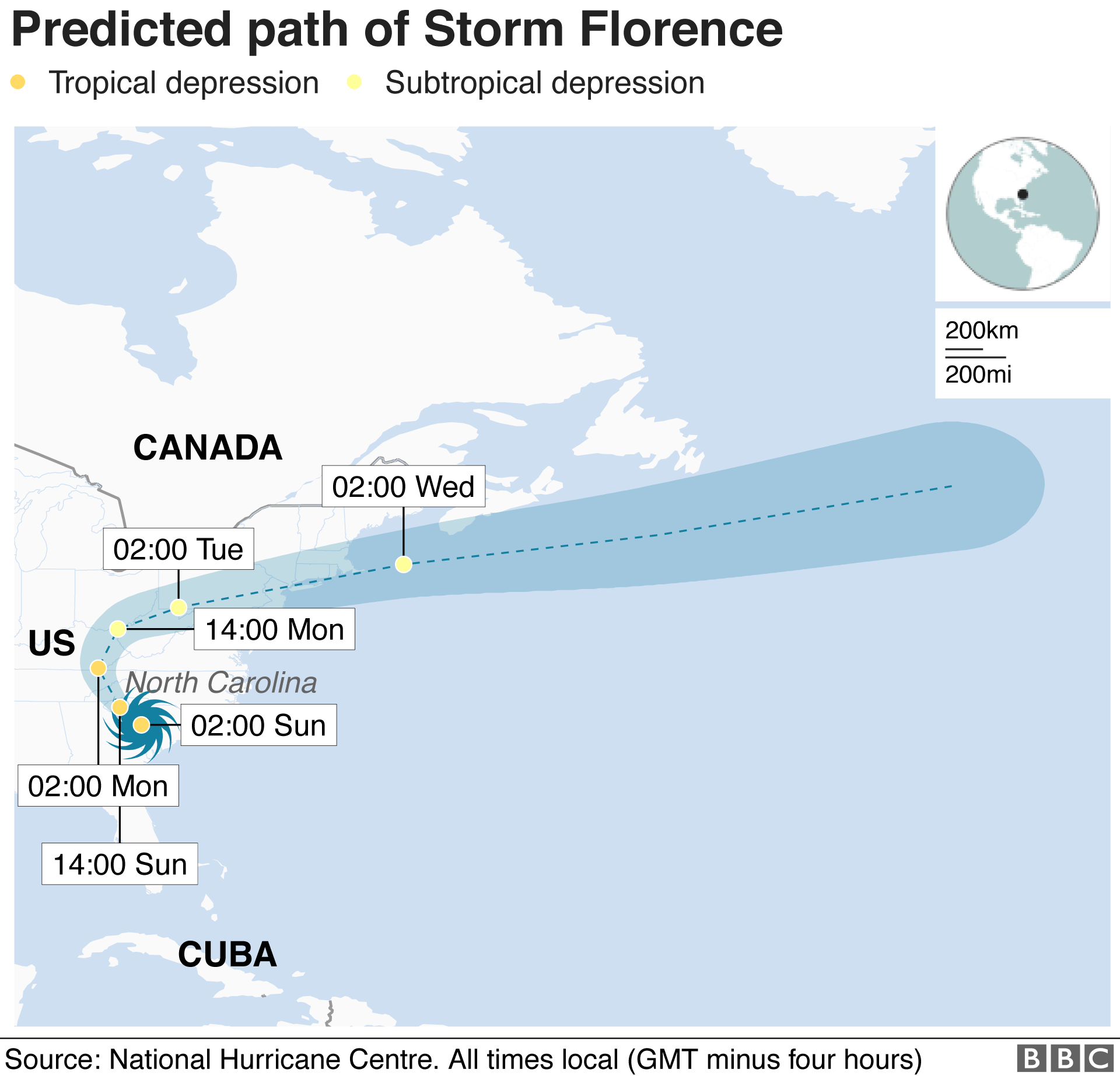 Predicted path of storm Florence