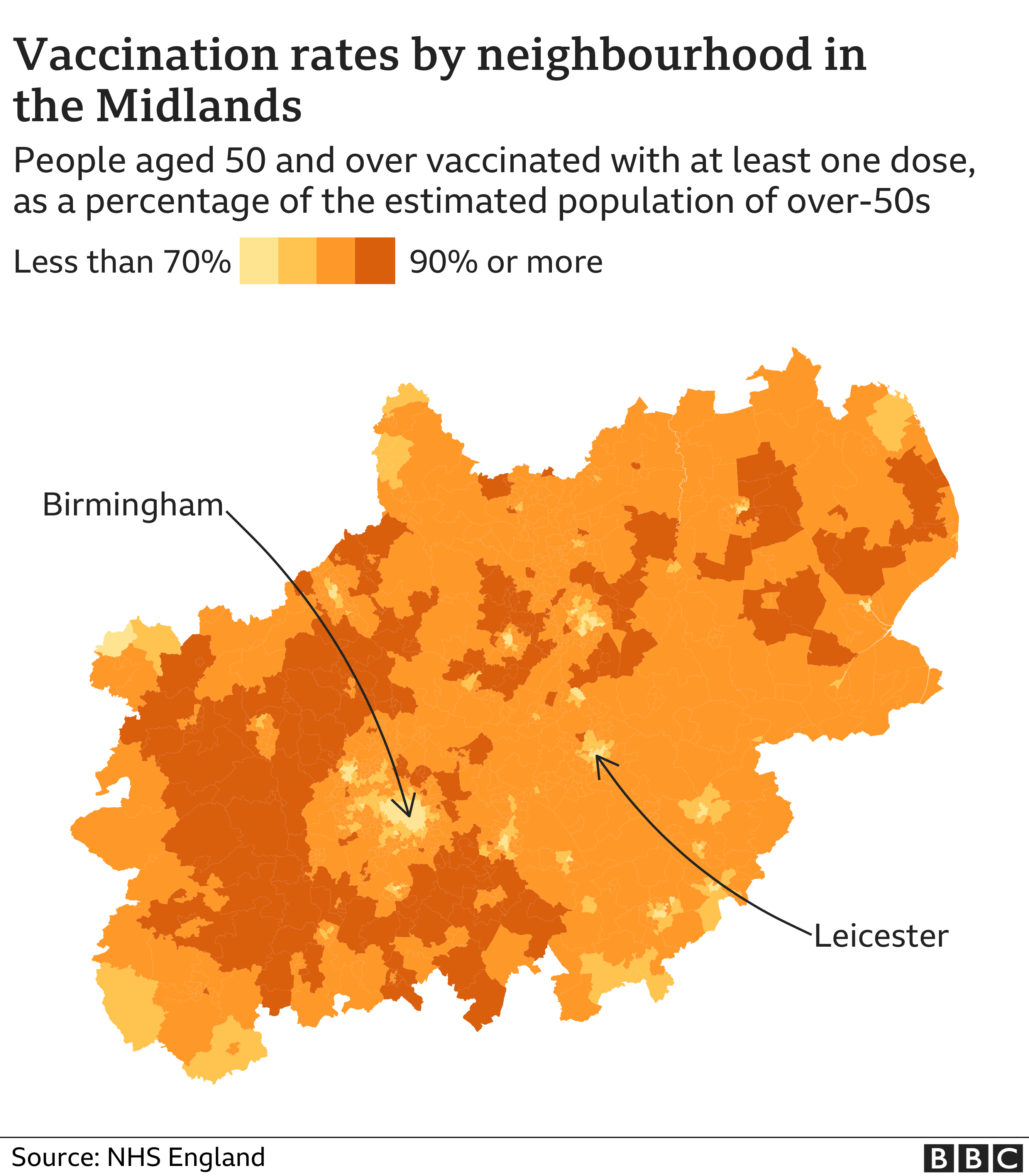 Chart showing Midlands vaccination rates