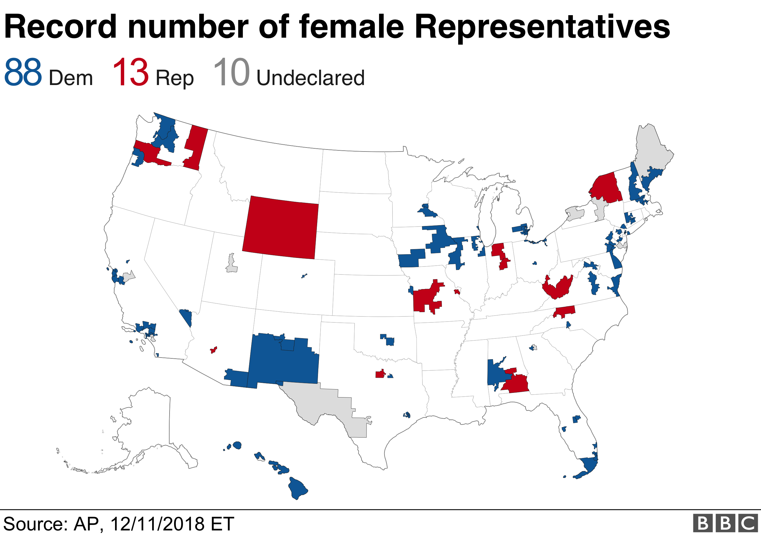 Map showing how record number of women have been elected to the US House, with 88 for the Democrats and 13 for Republicans
