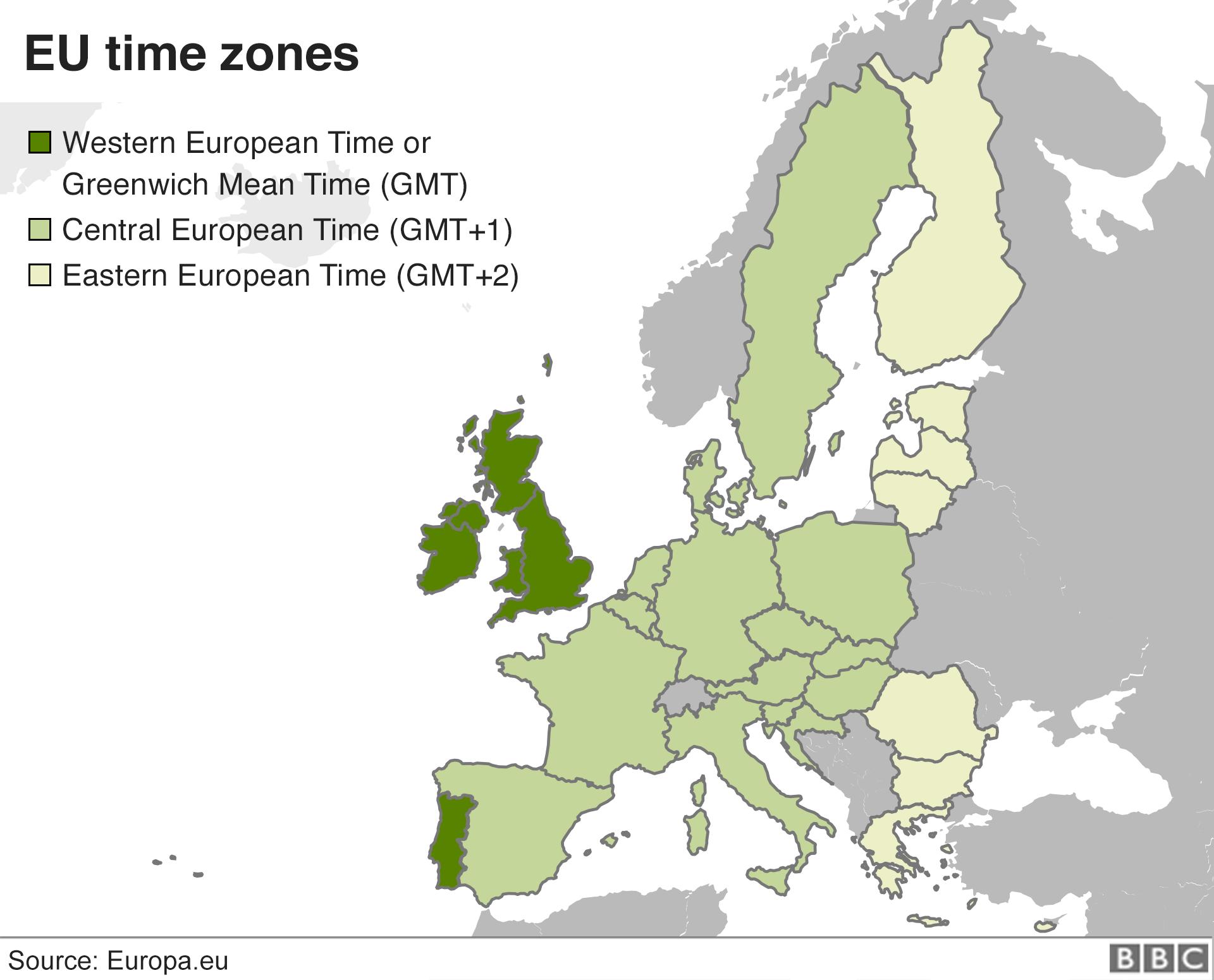 EU time zones