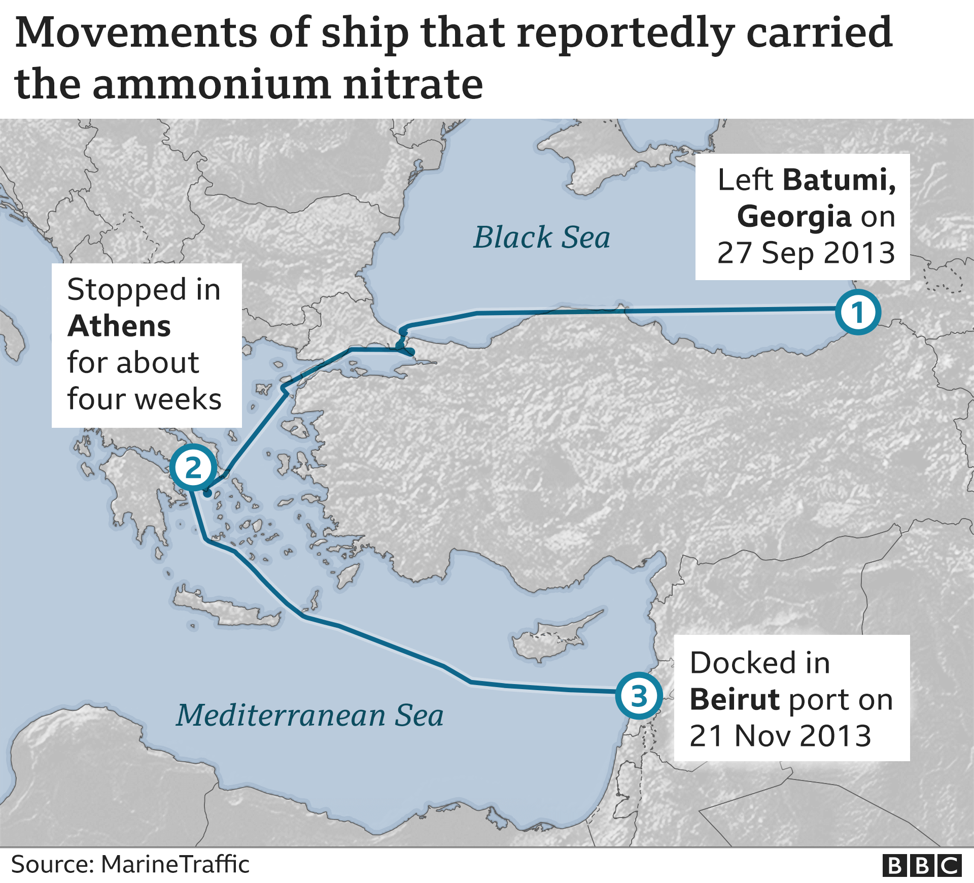 Route of the MV Rhosus in 2013