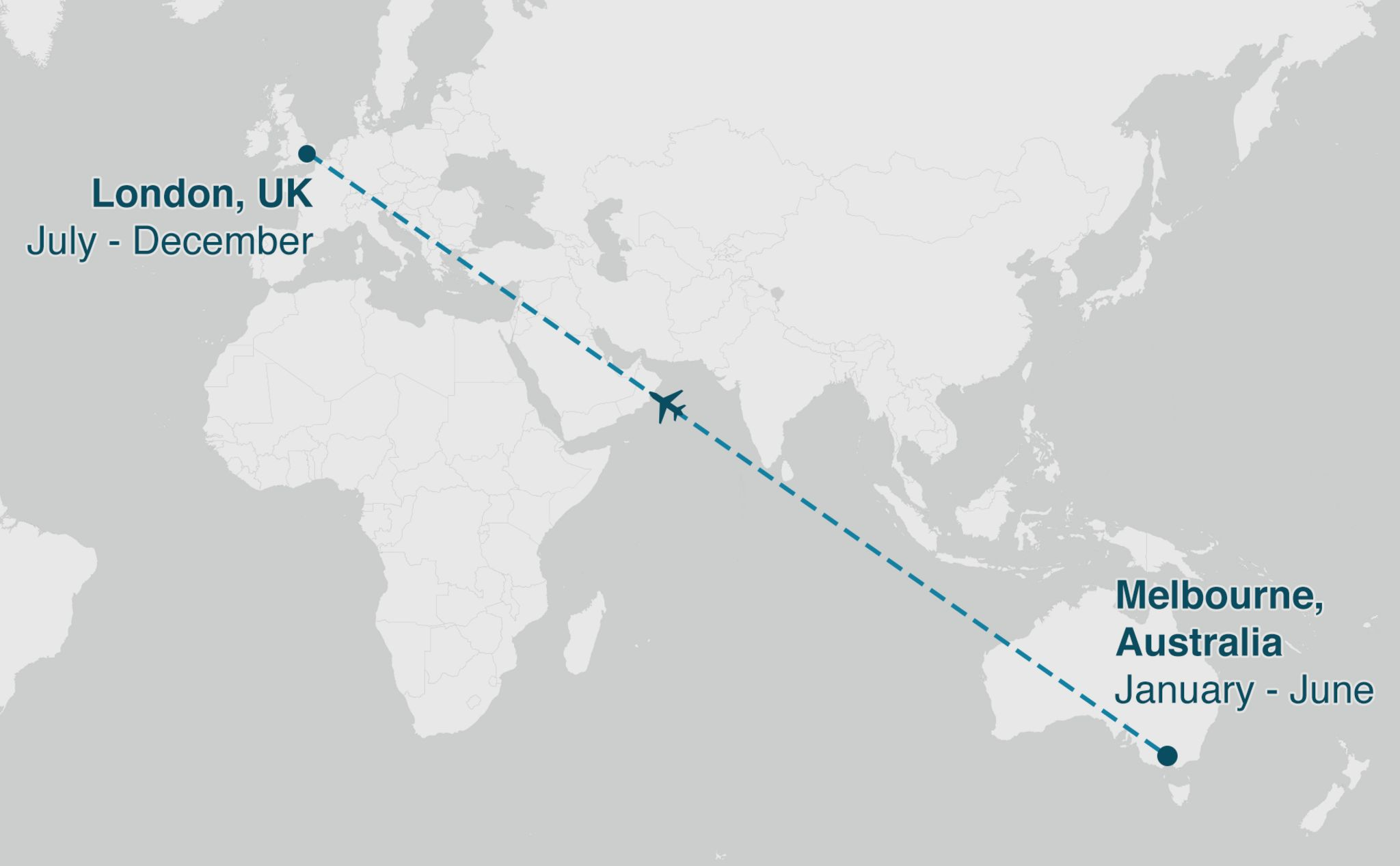 Map showing Melbourne to London