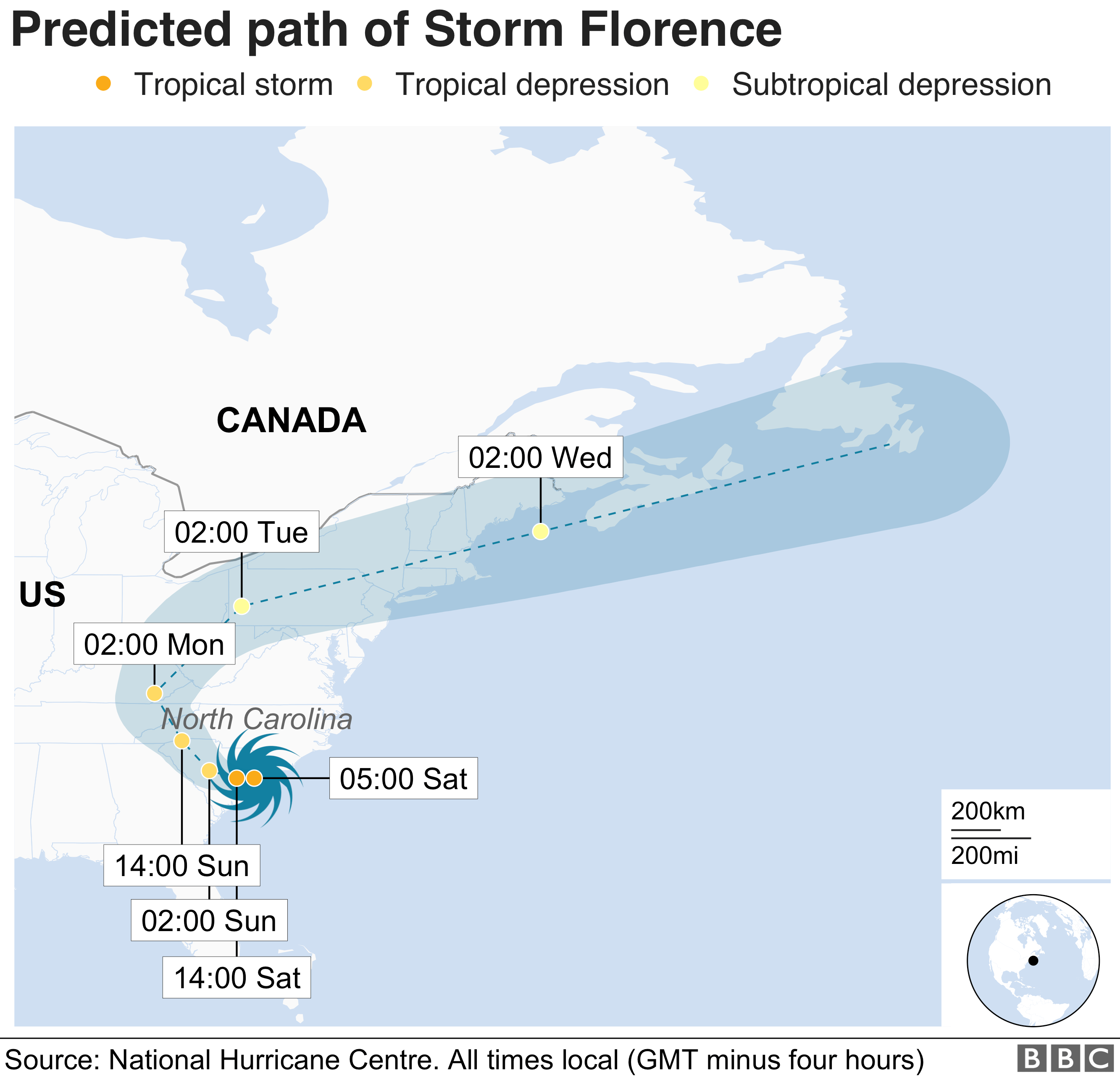 Map showing the path of Hurricane Florence