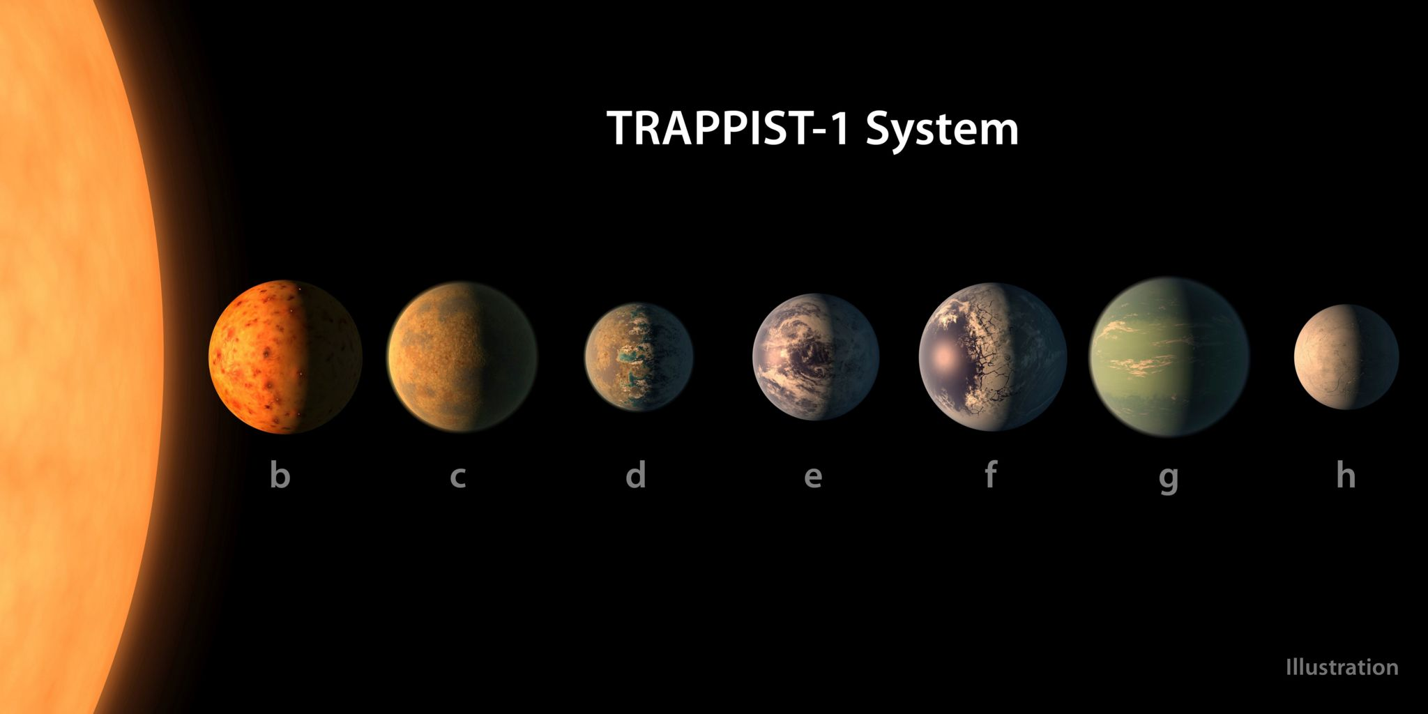 This illustration provided by NASA/JPL-Caltech shows an artist's conception of what the TRAPPIST-1 planetary system may look like, based on available data about their diameters, masses and distances from the host star.