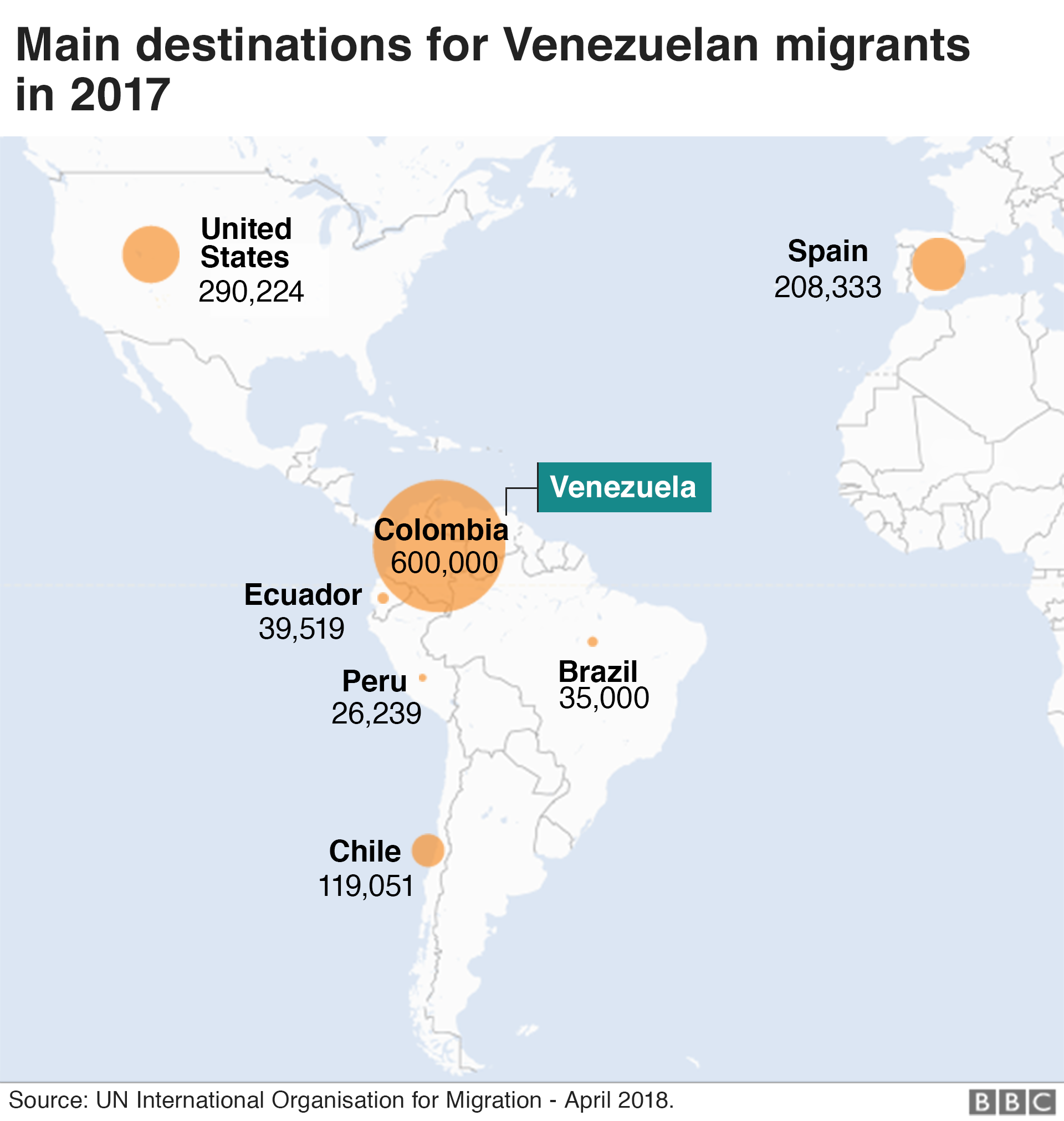 Map of main destinations for Venezuelan migrants