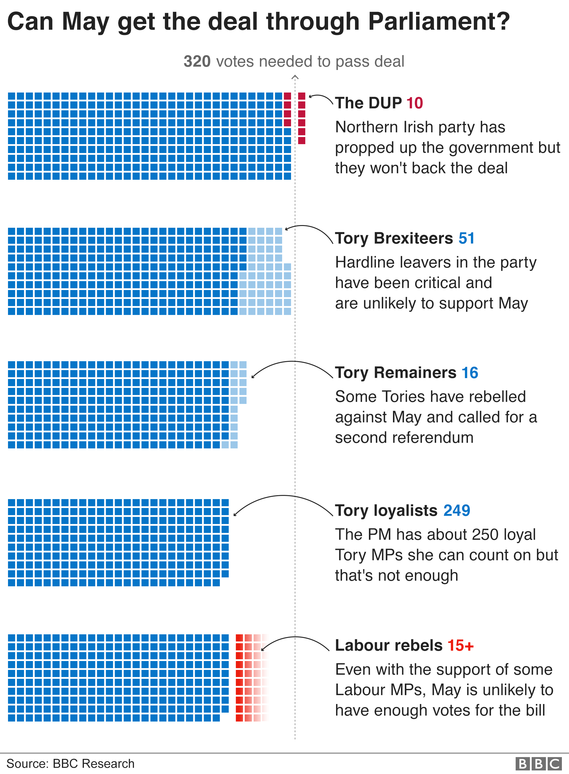 Graphic showing Commons arithmetic