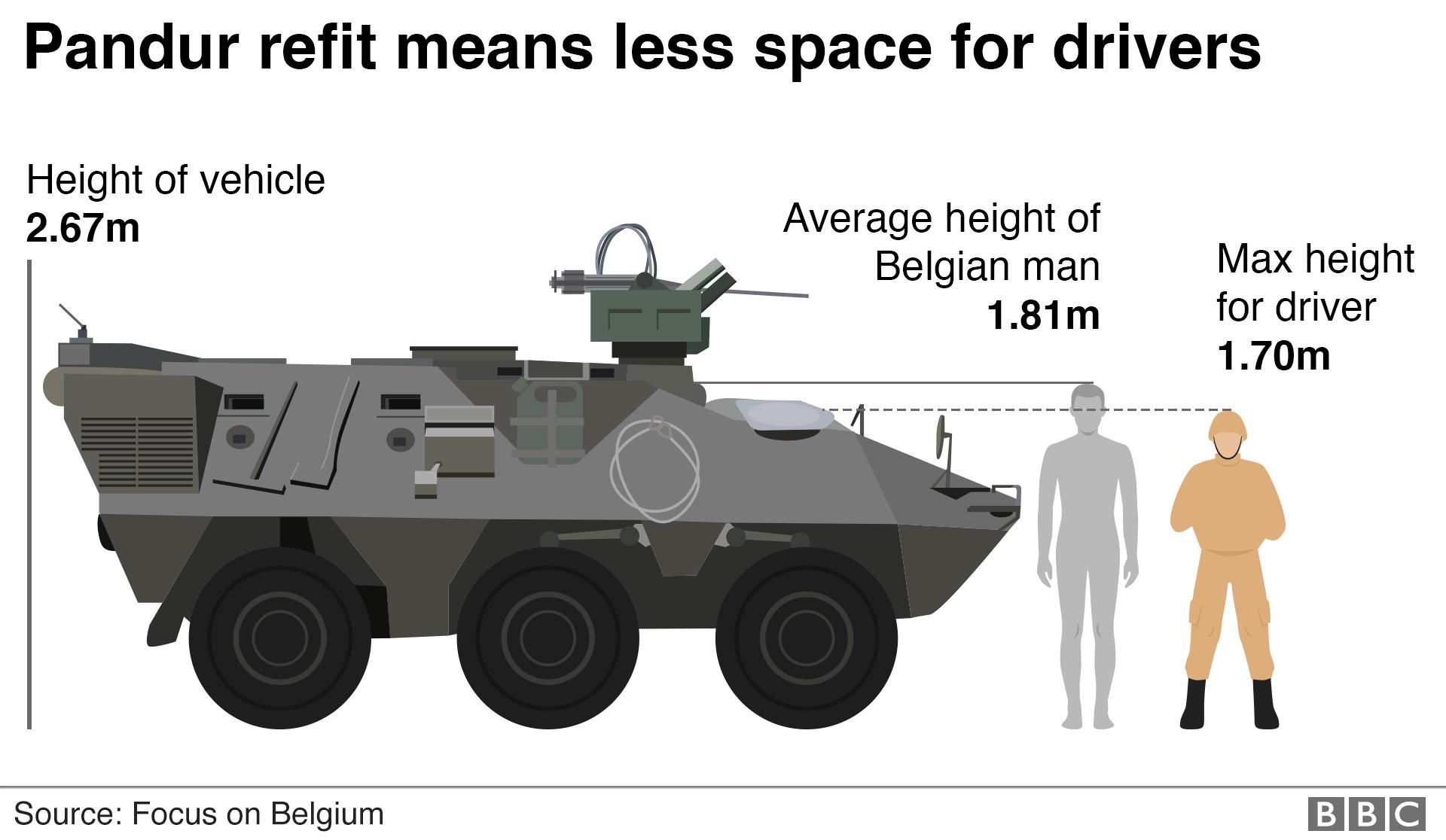 Belgian graphic