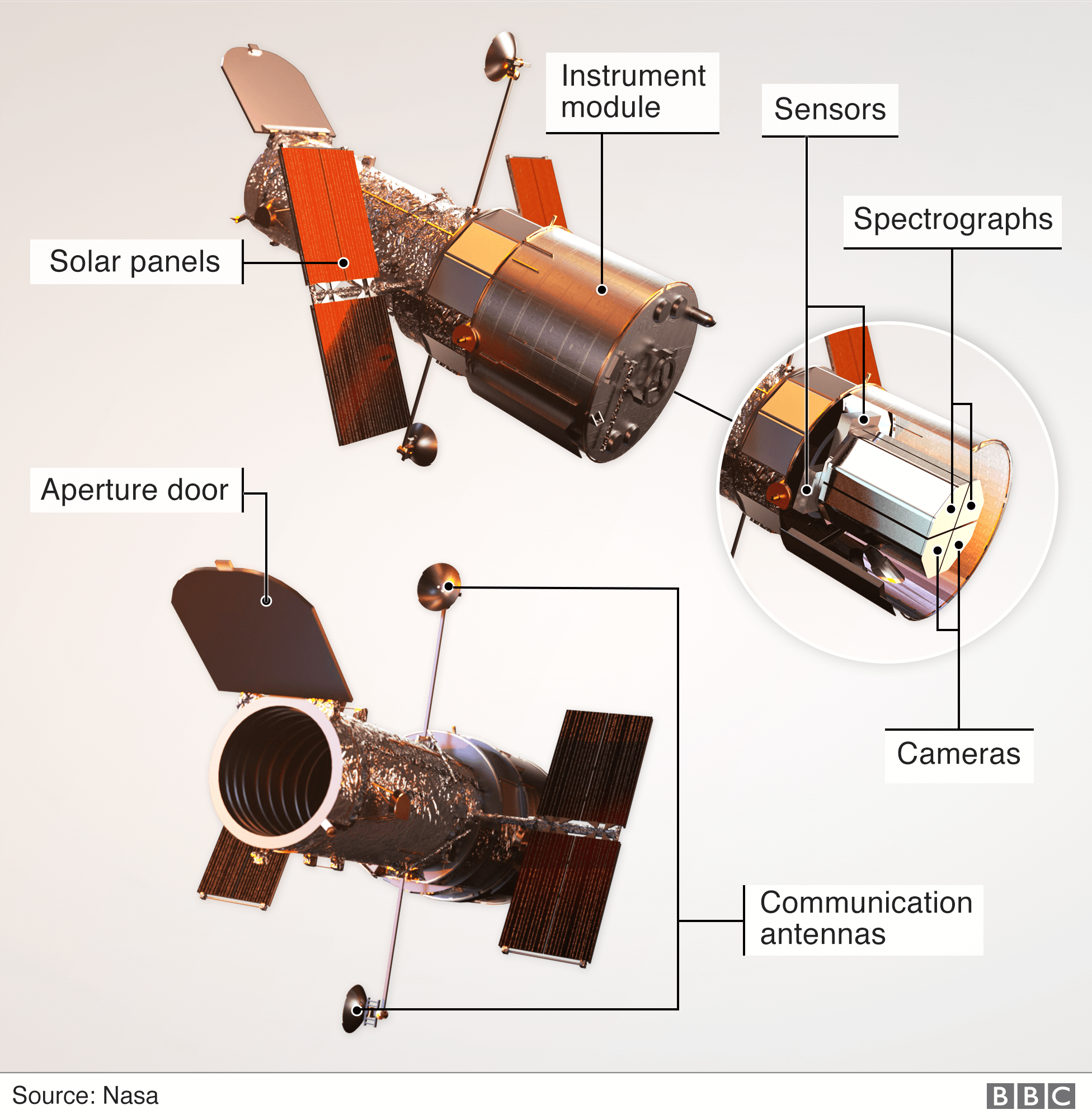 Hubble space telescope's function is restored thumbnail