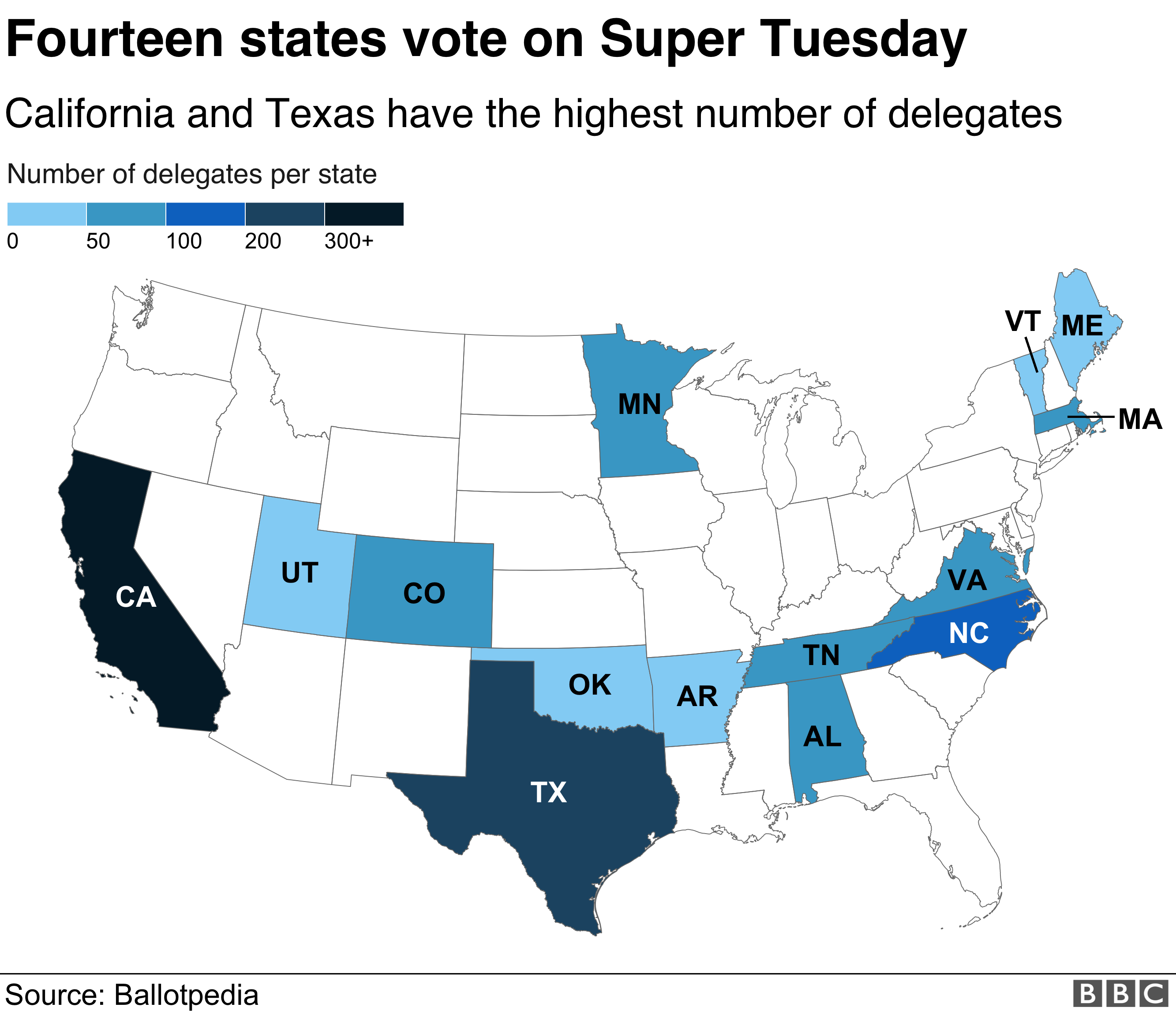Graphic showing the states voting on Super Tuesday