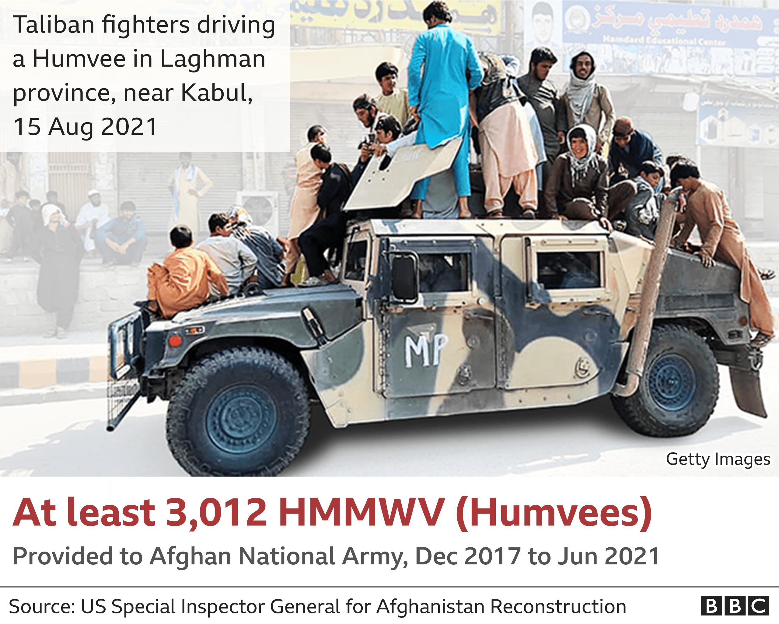 Image showing captured HMMWV (Humvee). Updated 27 Aug