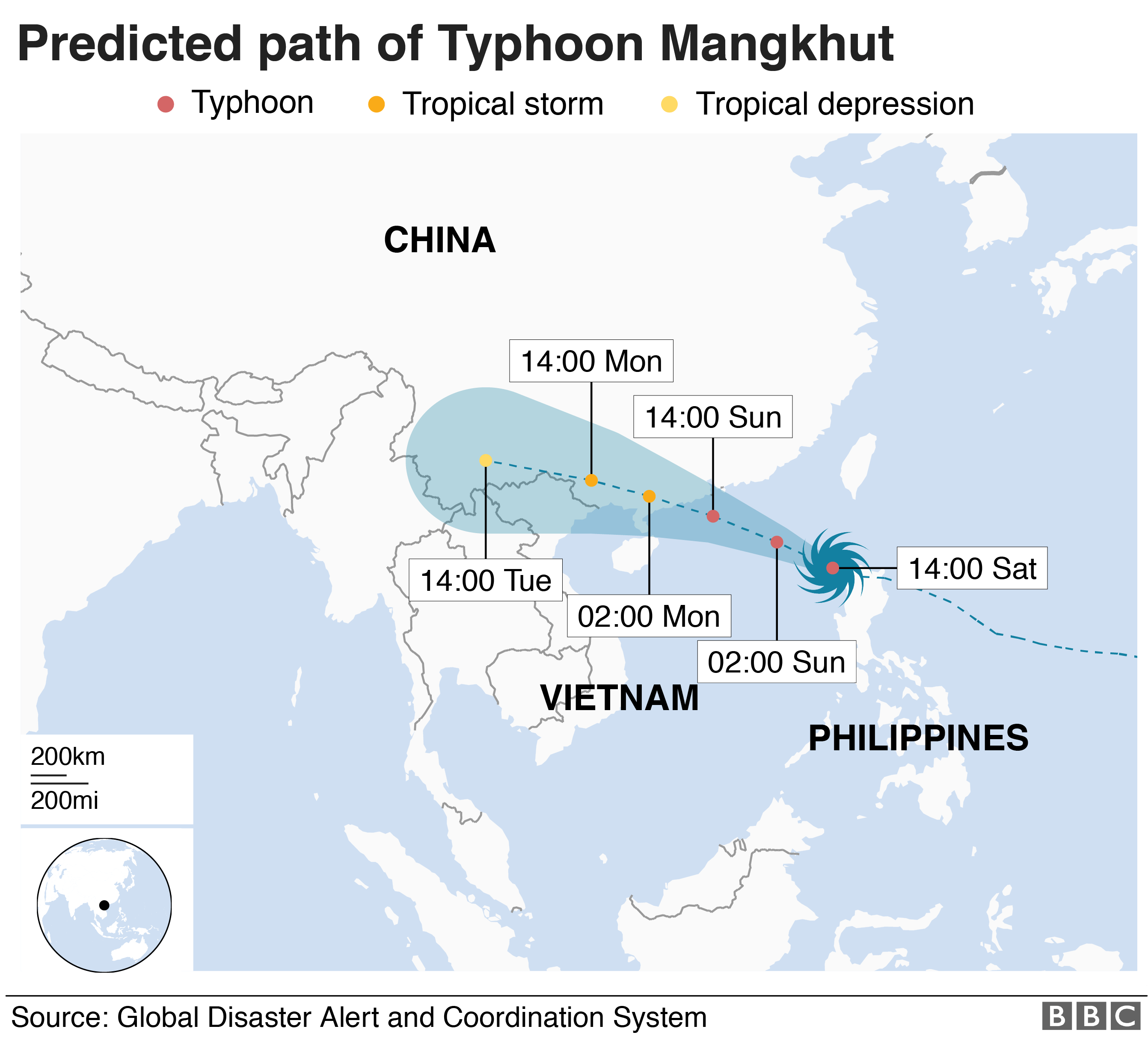 Predict path of Typhoon Mangkhut which will make landfall