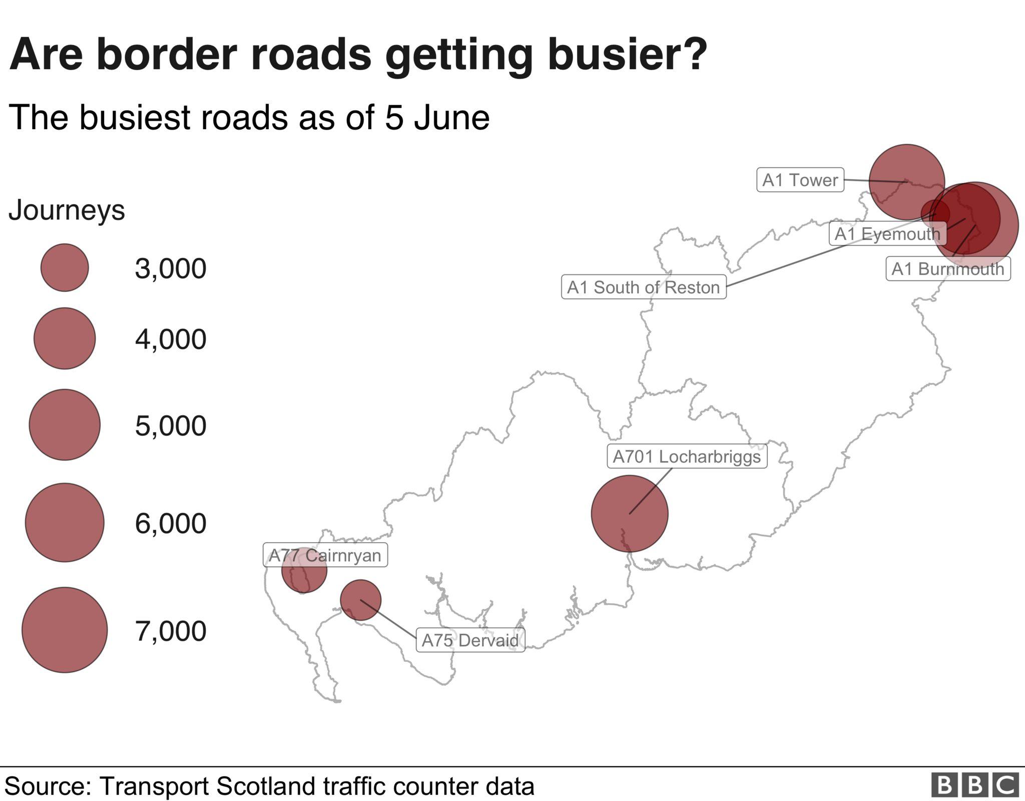 2-borders-journeys