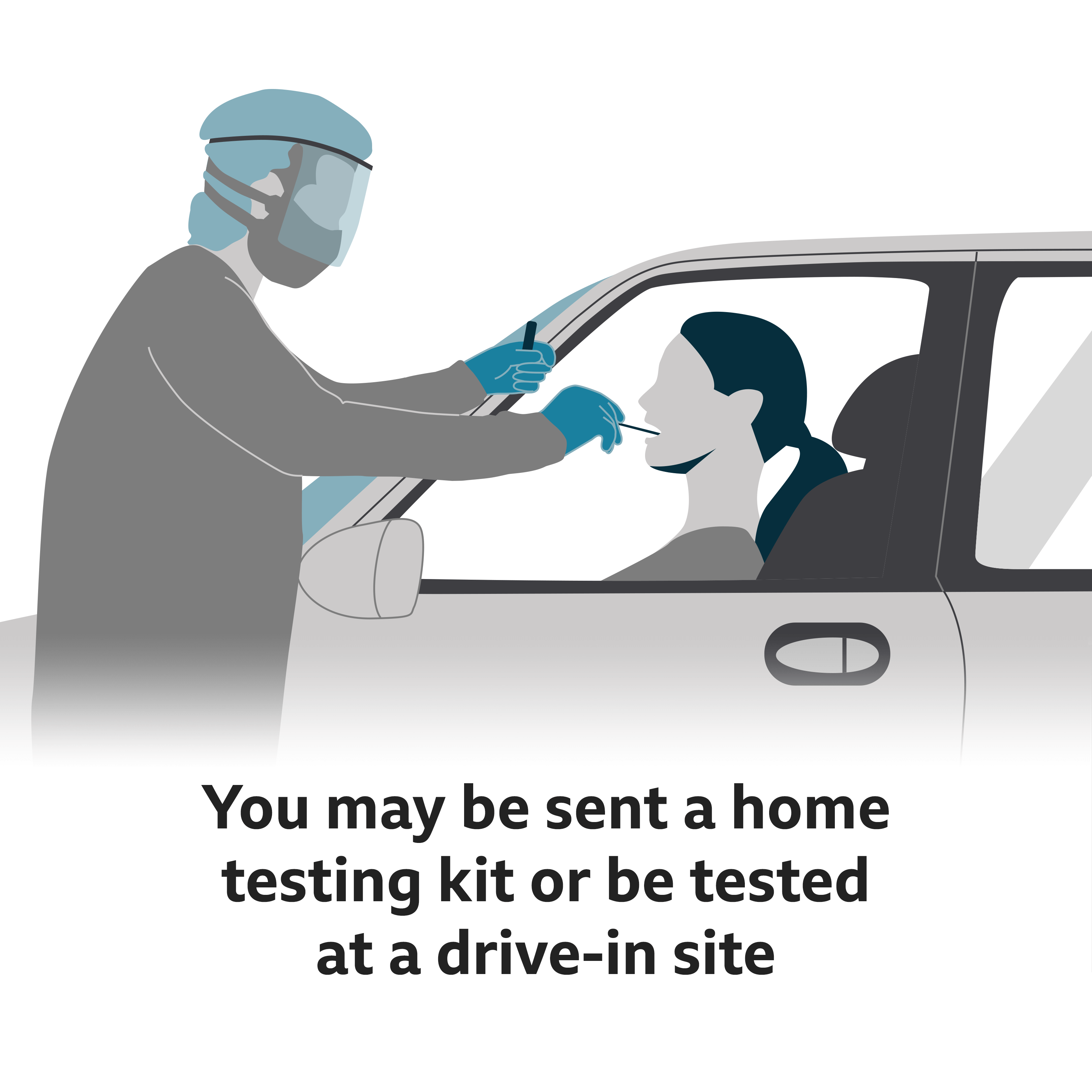 You may be sent a home testing kit or be tested at a drive-in site